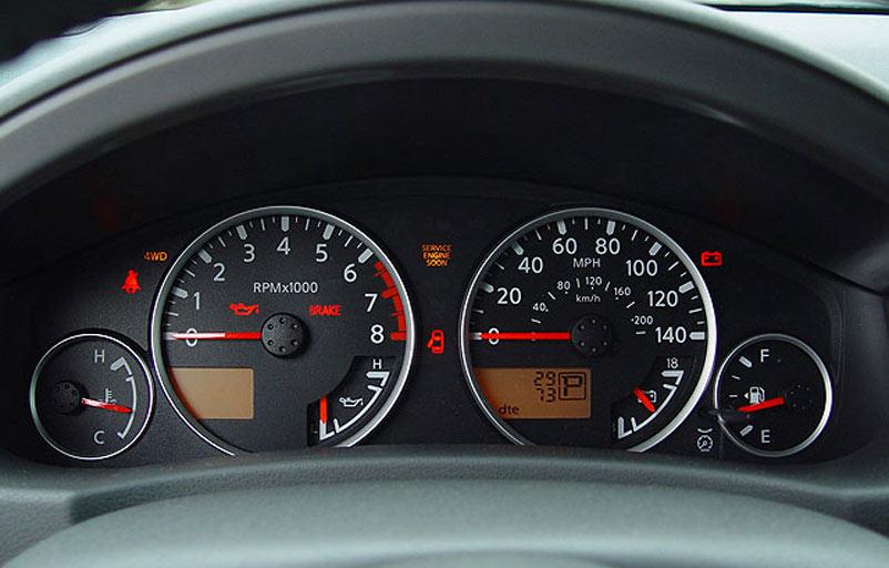 Car Warranty Plans